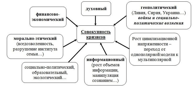валютно-финансовой системы