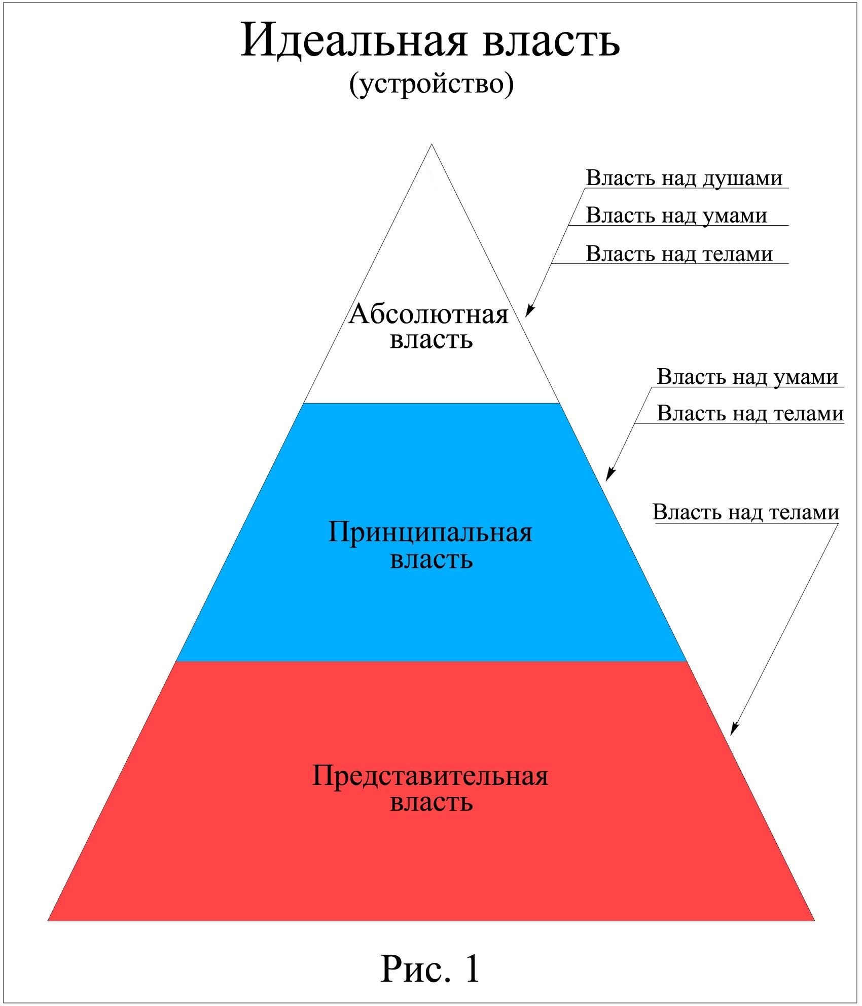 рисунок_1