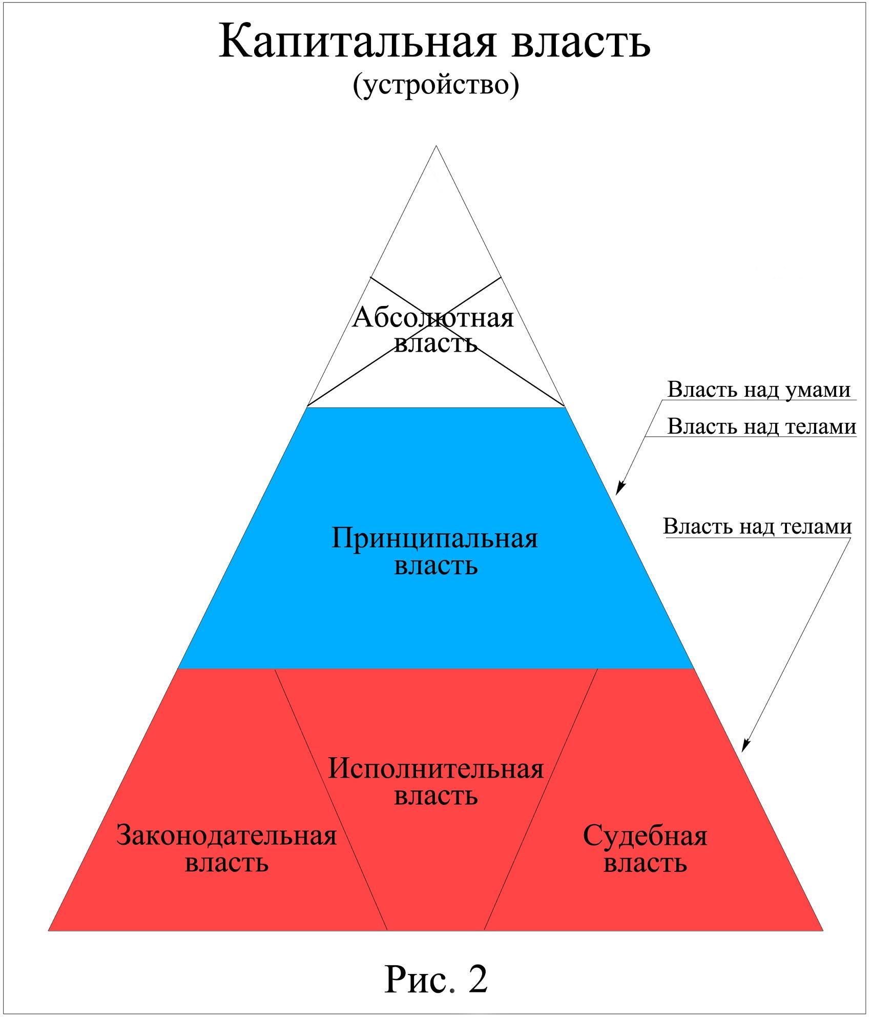рисунок_2