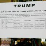 В. Ю. Катасонов. Об американской благотворительности и налоговых обещаниях Трампа