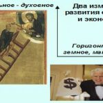 О ПРАВОСЛАВНОЙ АЛЬТЕРНАТИВЕ ЗАПАДНОМУ ПРОЕКТУ «КУЛЬТУРА ИМЕЕТ ЗНАЧЕНИЕ» (К ВОПРОСУ ОБ ЭФФЕКТИВНОСТИ РАЗНЫХ КУЛЬТУР И МОДЕЛЕЙ ЭКОНОМИКИ)