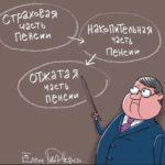 Пенсионная реформа: возможное решение КС РФ назвали «антиконституционным»
